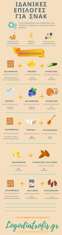 idanikes epiloges endiamesa geumata Infographic