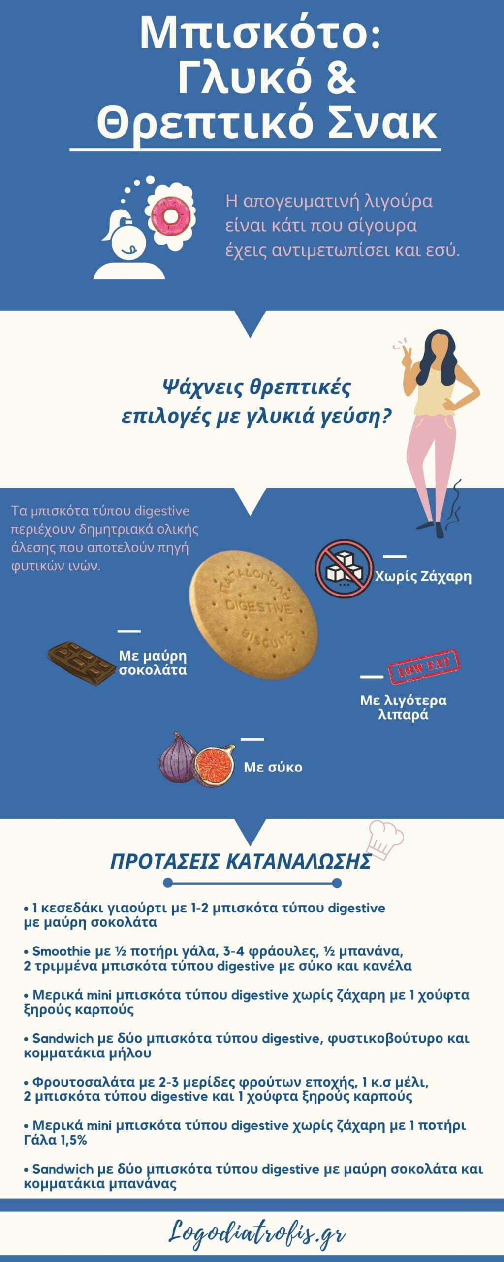 Μπισκότο: Γλυκό & Θρεπτικό Σνακ