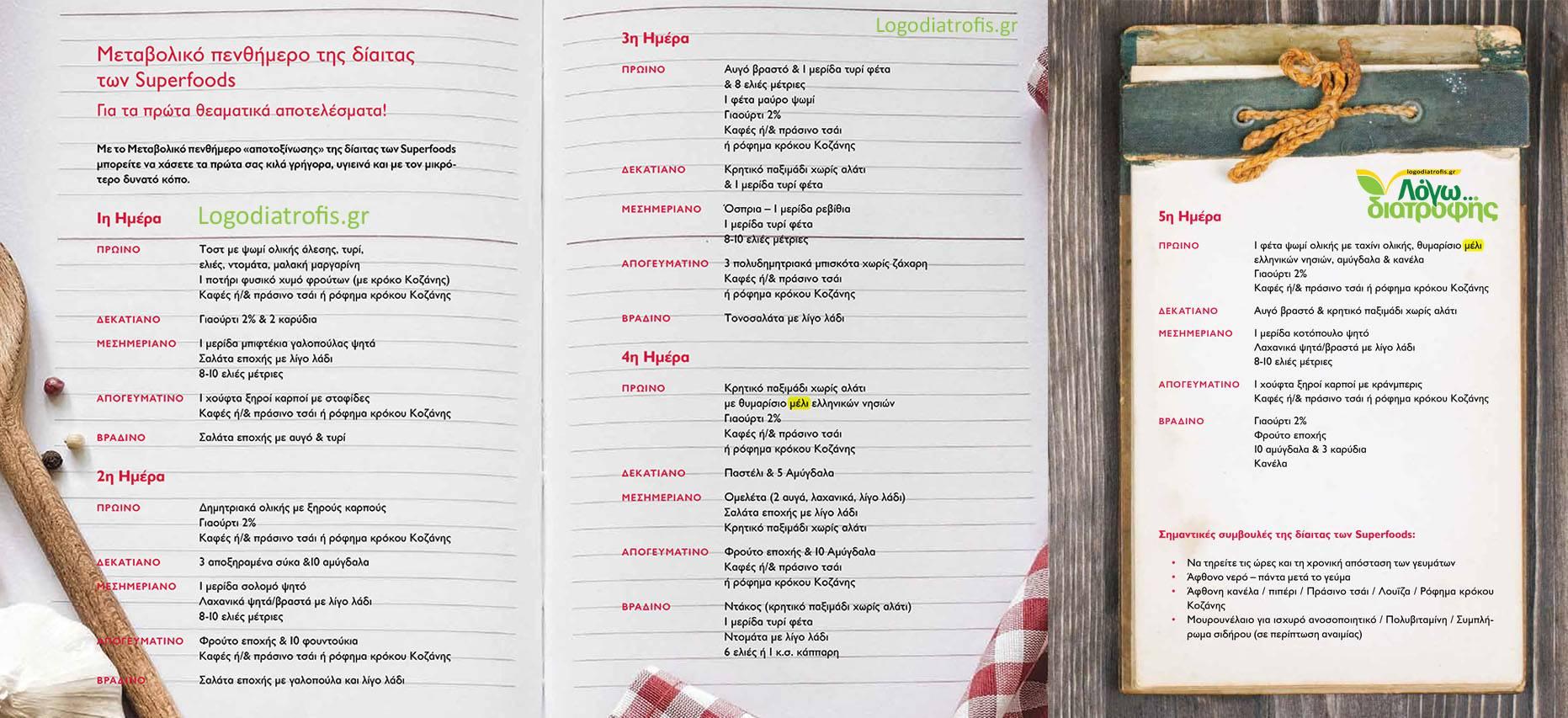 diaita superfoods metavoliko penthimero